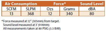 micro nozzles specifications