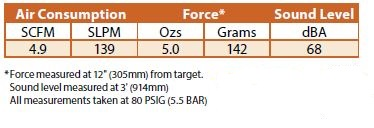 pico nozzles specifications