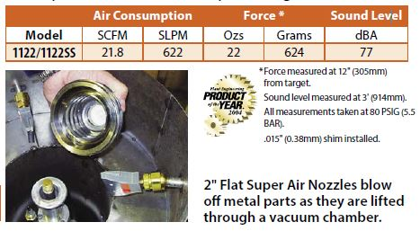 2 inch air nozzles specifications