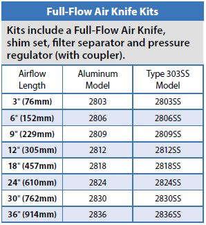 full flow air knife kit