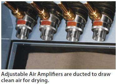 aa2 Air Amplifier Overview