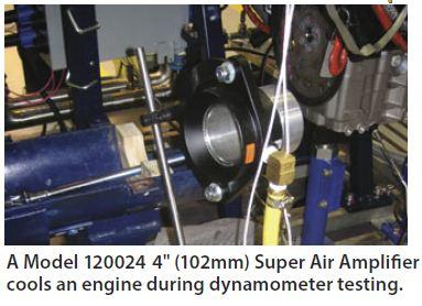 aa3 Air Amplifier Overview