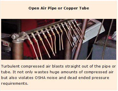 openairpipe Safe And Efficient Use Of Compressed Air