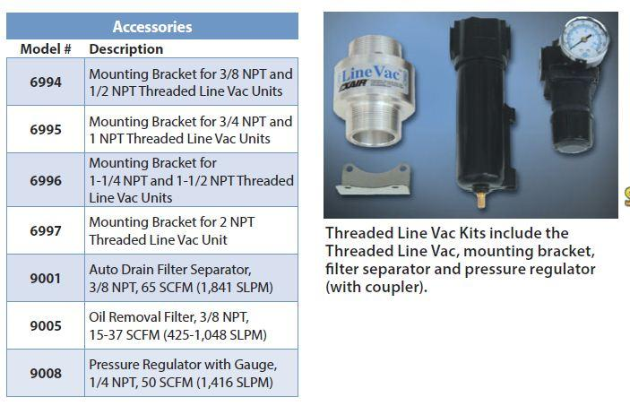 thlaccessories Threaded Line Vac