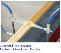 atm03 External Mix Atomizing Spray Nozzles